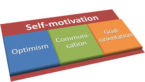 selfmotivation